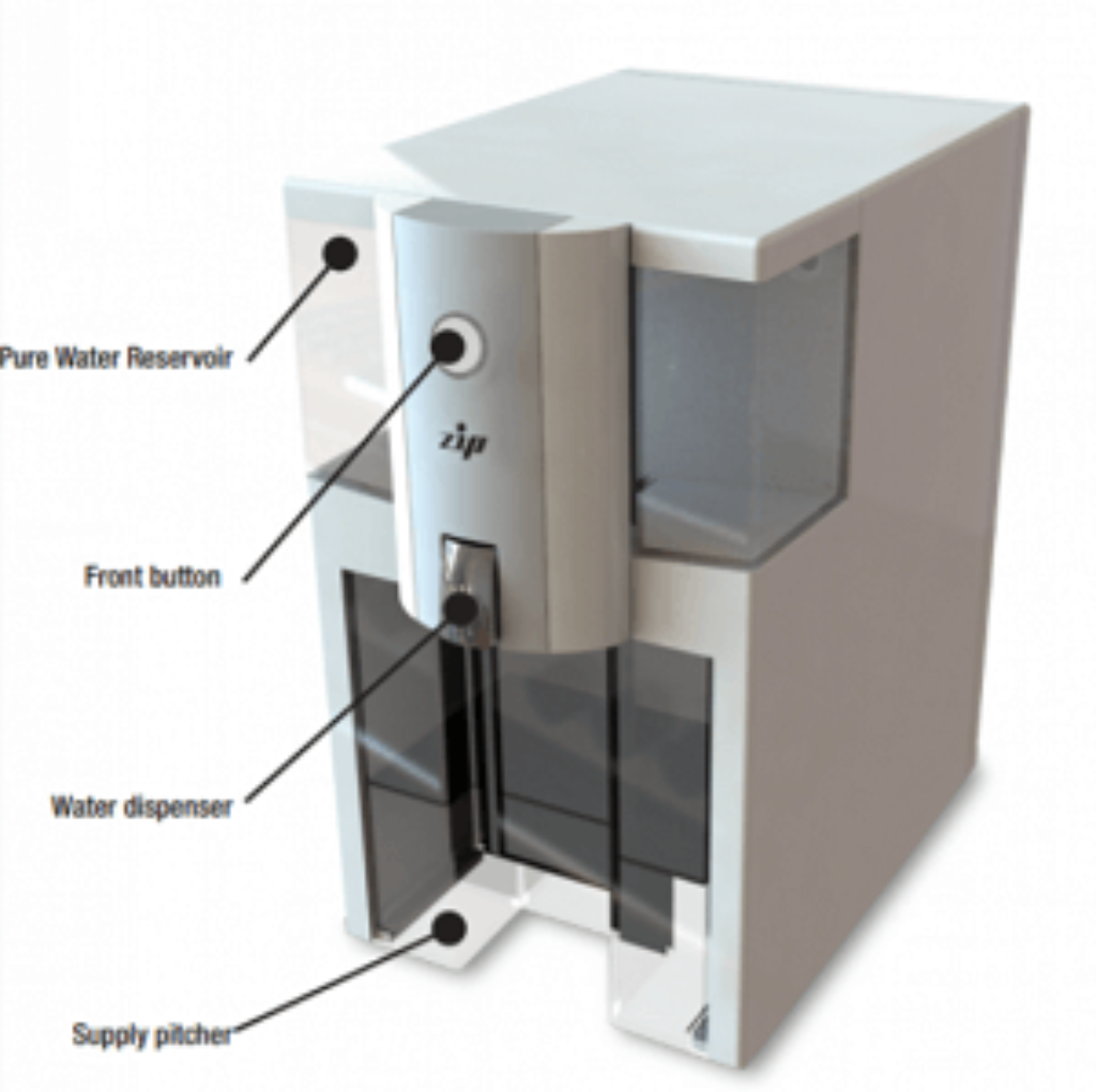 Zip Countertop Reverse Osmosis Water Filter Review Osmosis Water