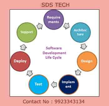 The Systems Development Life Cycle (SDLC), or Software Development ...