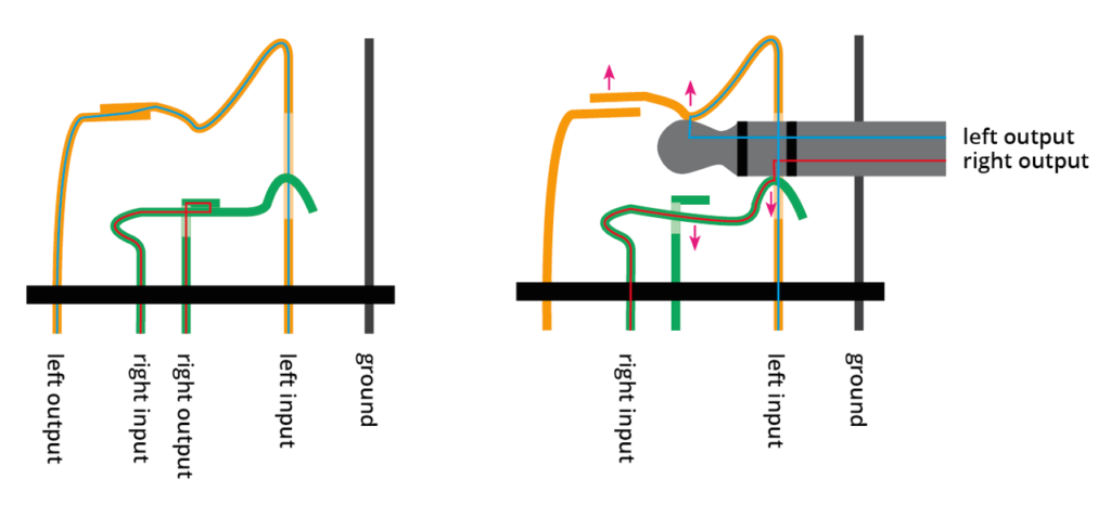 Headphone jack wiring diagram audio explained date