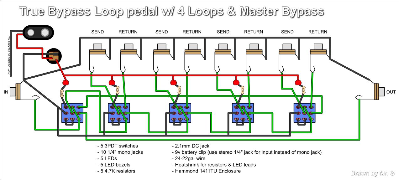 Resultado de imagen de DIY LOOP PEDAL | Technology | Diy guitar pedal, Guitar pedals, Pedalboard