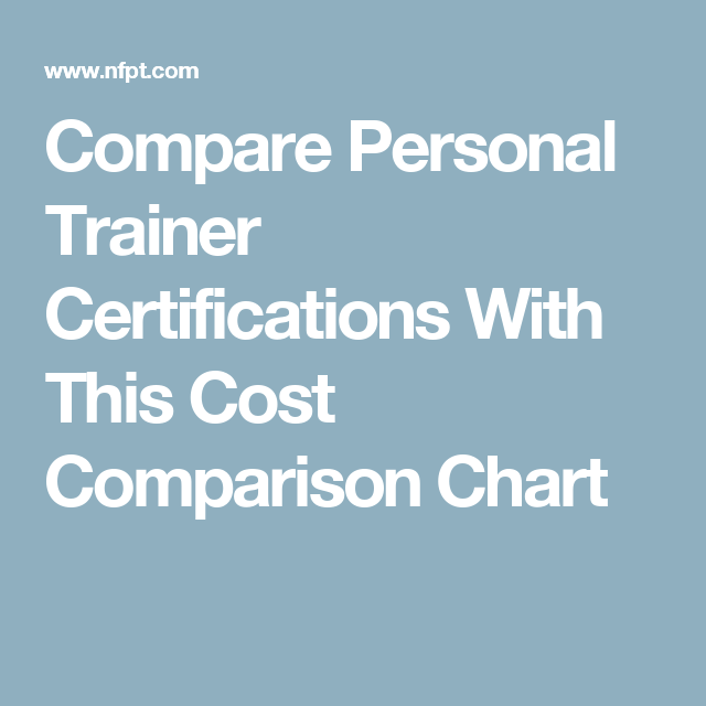 compare personal trainer certifications with this cost comparison ...