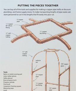 Build A Copper Pipe Trellis