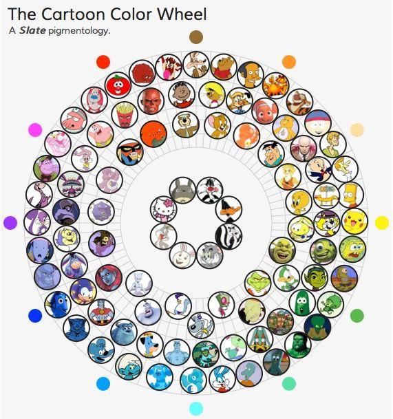 cartoon colour wheel