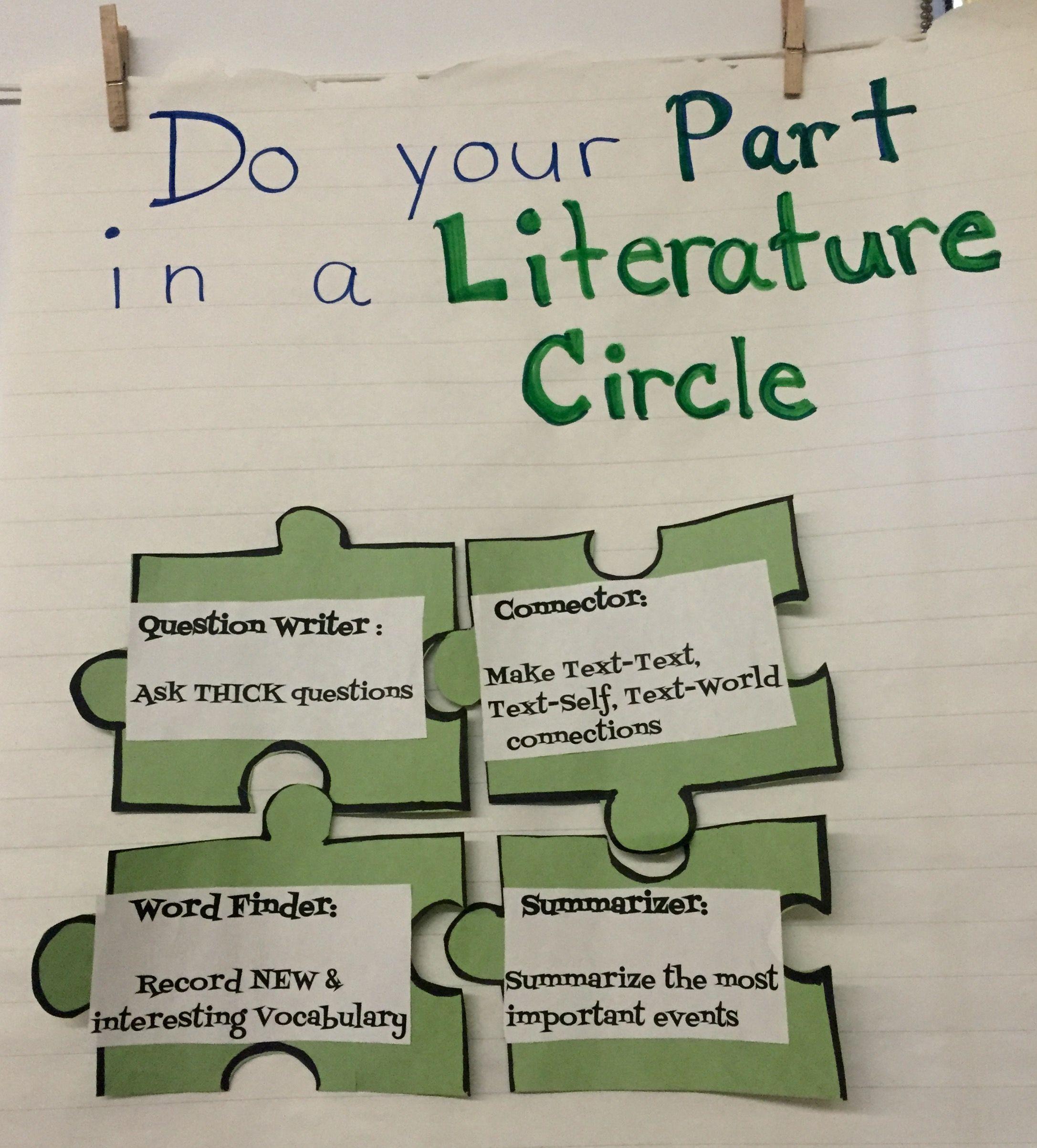 Idea By Ashley Gross On Reading Workshop