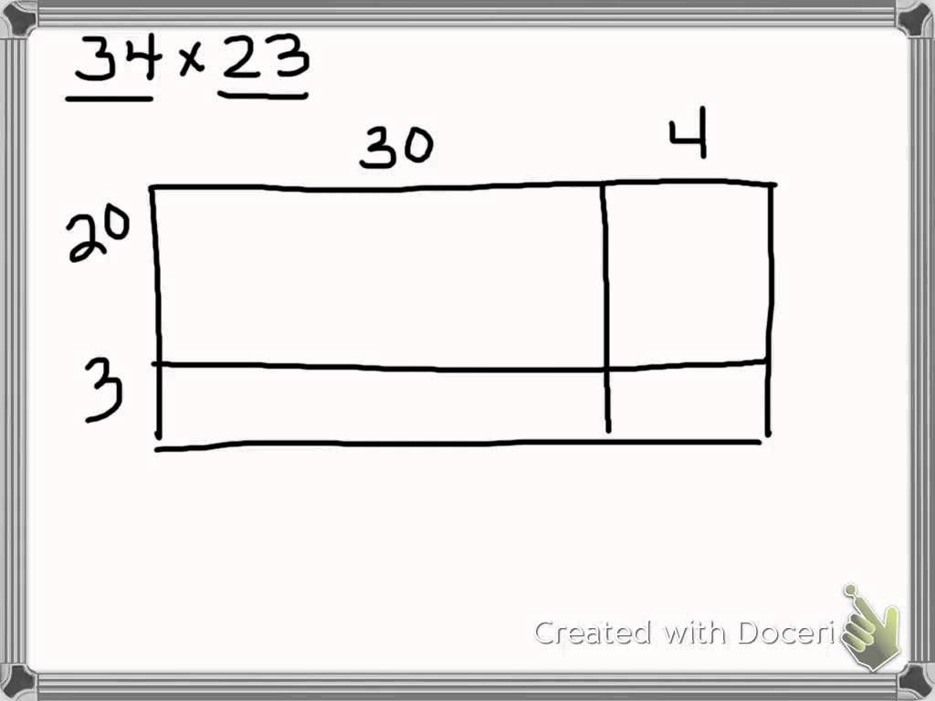 Expanded Algorithm For Multiplying 2 Digit By 2 Digit Numbers