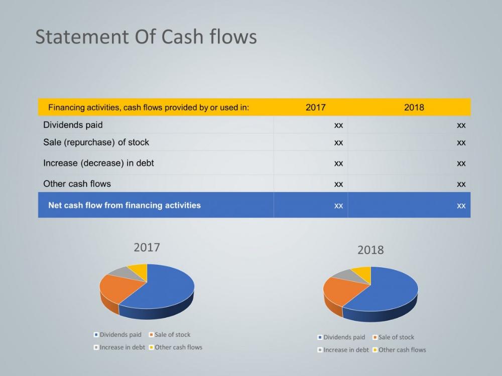 Cash Flow Statement Powerpoint Template 5 | Cash flow ...