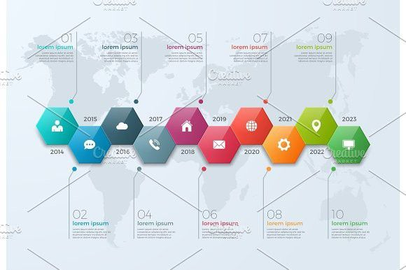 Timeline chart infographic template with 10 options Brochure - advertising timeline template