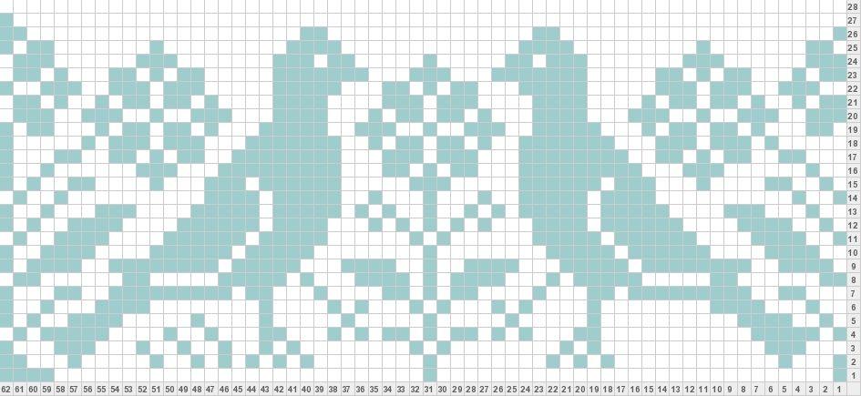 bird chart   Craft Ideas   Pinterest   Chart, Bird and Fair isles