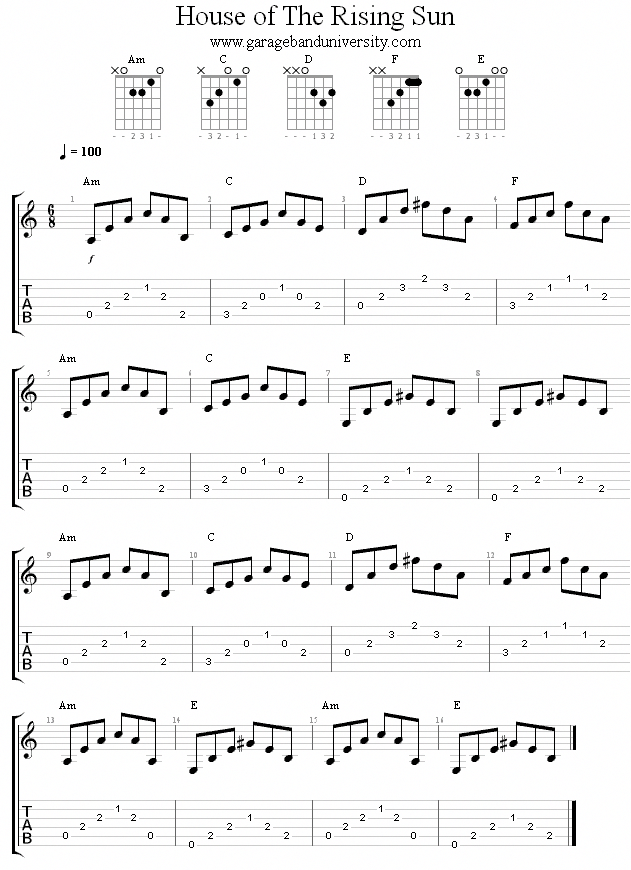 guitar scales ! guitarscales (With images) Guitar sheet