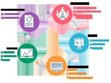 Ebranding Strategy  Branding    Website Promotion