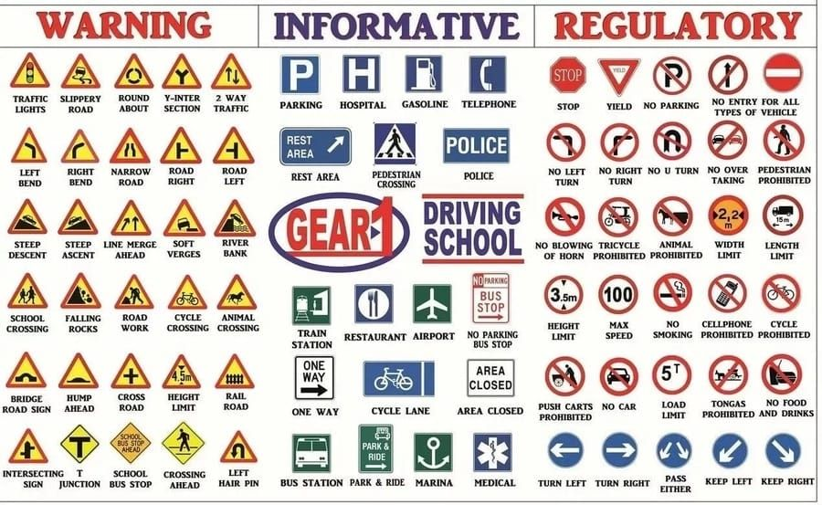 All Road Signs Imagesppt All Road Signs Road Sign Meanings Signs