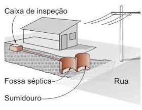 Sapatas Alavancadas Construcao De Casas Construcao Civil