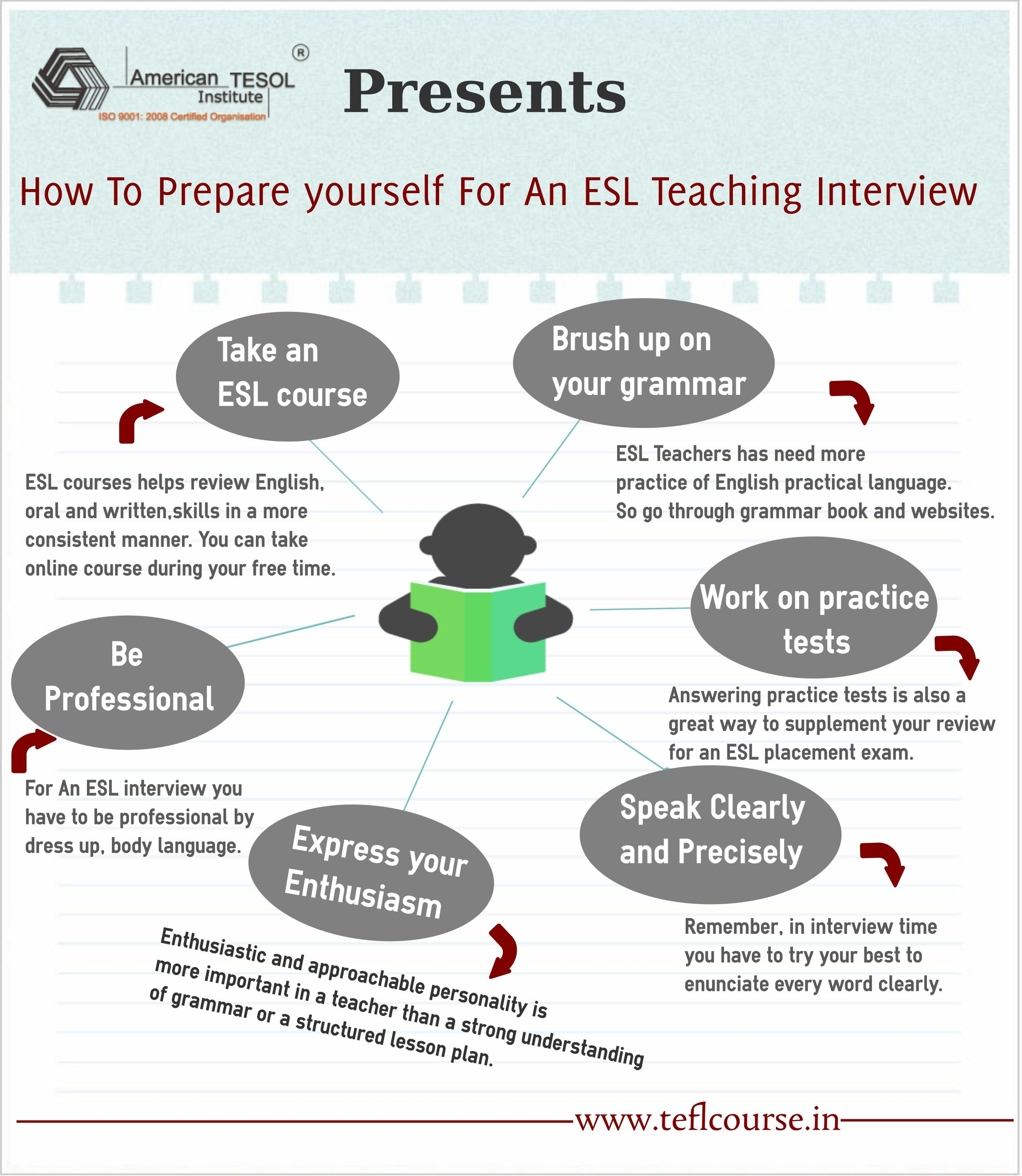 How to prepare yourself for an esl teaching interview tefl find this pin and more on tefl course online by anaperker 1betcityfo Choice Image