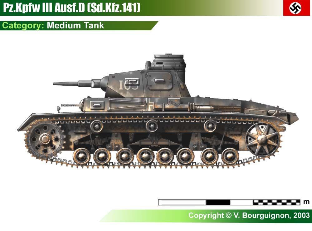 Pz.Kpfw III Ausf.D