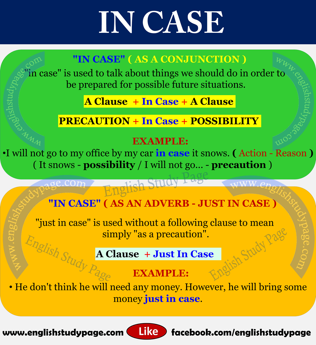 """Using """"in case"""" in English – English Study Page   Learning English ..."""
