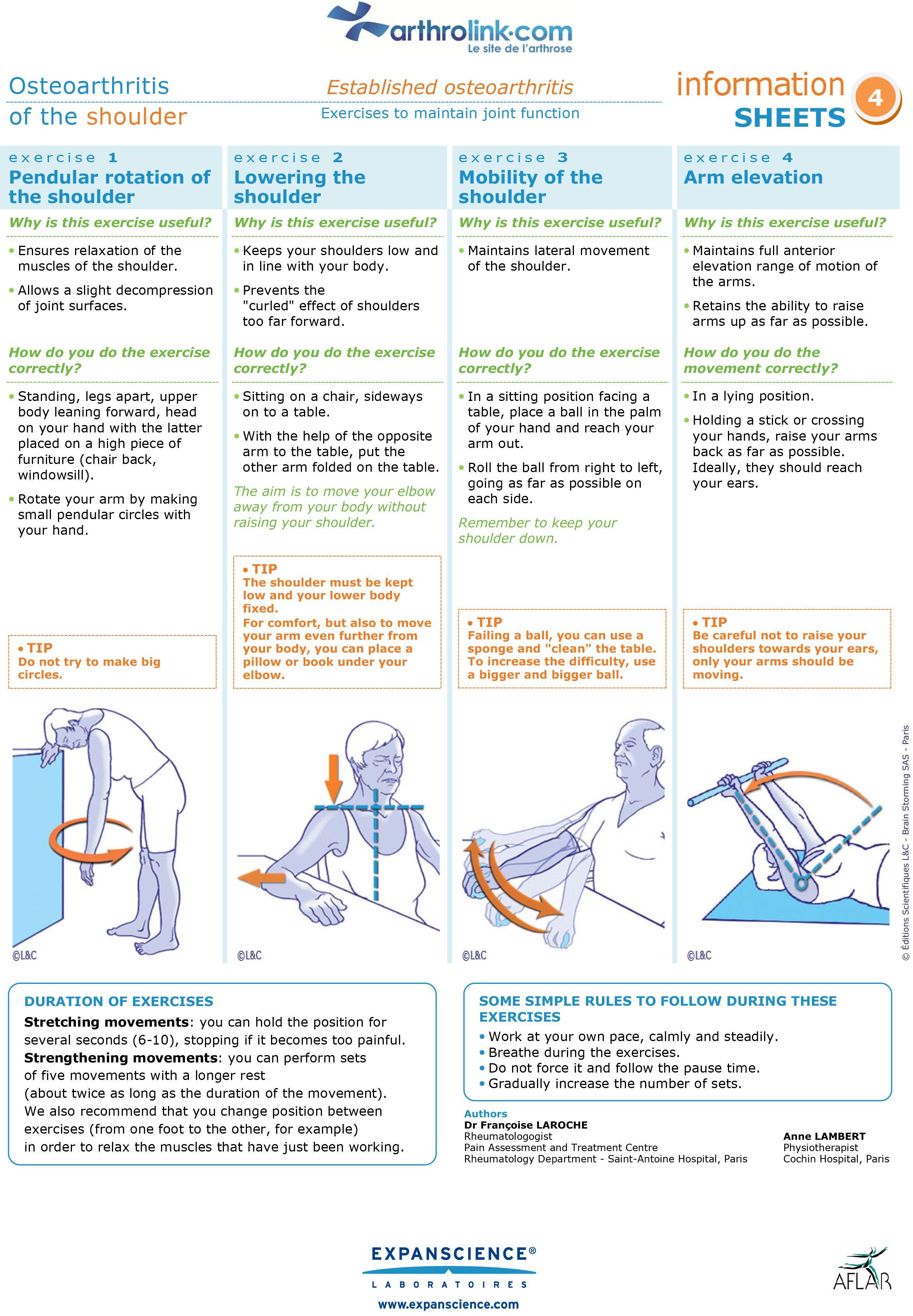 Established Osteoarthritis Of The Shoulder