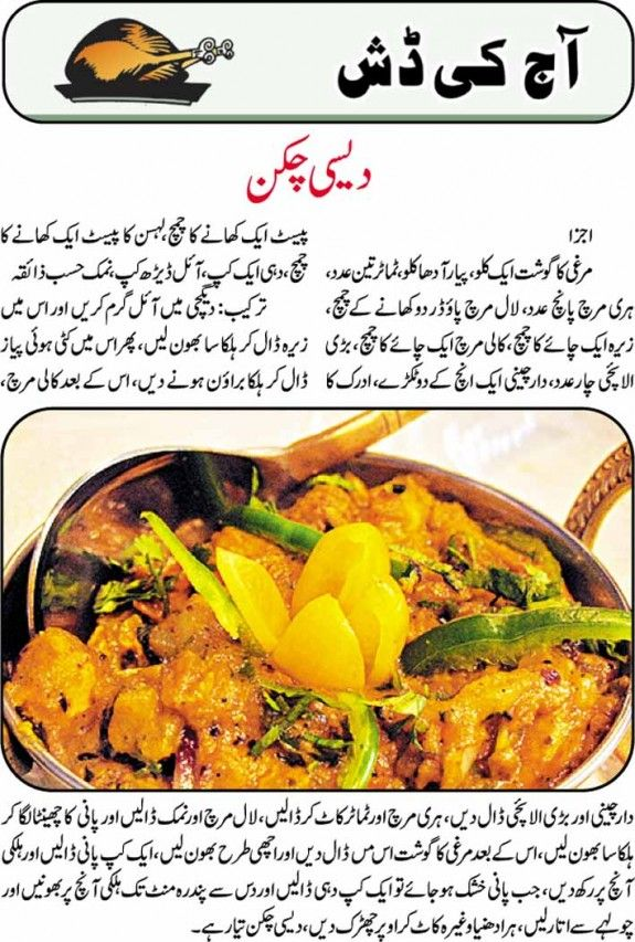 Desi chicken pakistani urdu recipe pakistani recipes in urdu desi chicken pakistani urdu recipe forumfinder Image collections