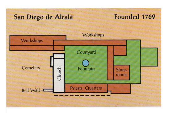 1 Floor Sandiego75 Jpg 547 365 Pixels Mission Projects Mission California Missions