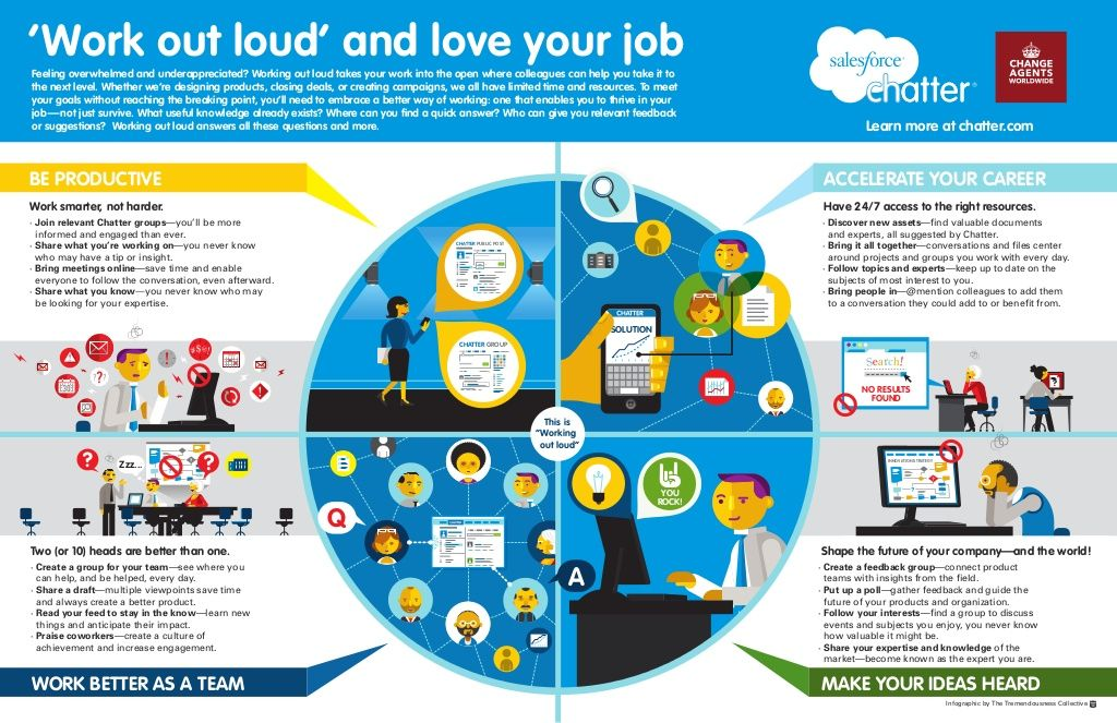 Salesforce Chatter: Work Out Loud & Love Your Job