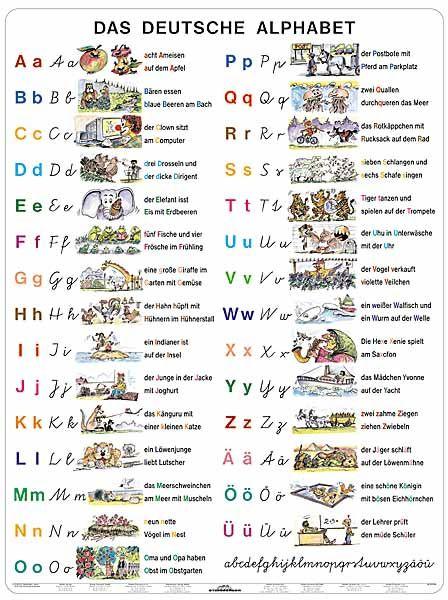 Alphabet mit Sätzen | Deutsch-Material | Pinterest | Alphabet, Sätze ...