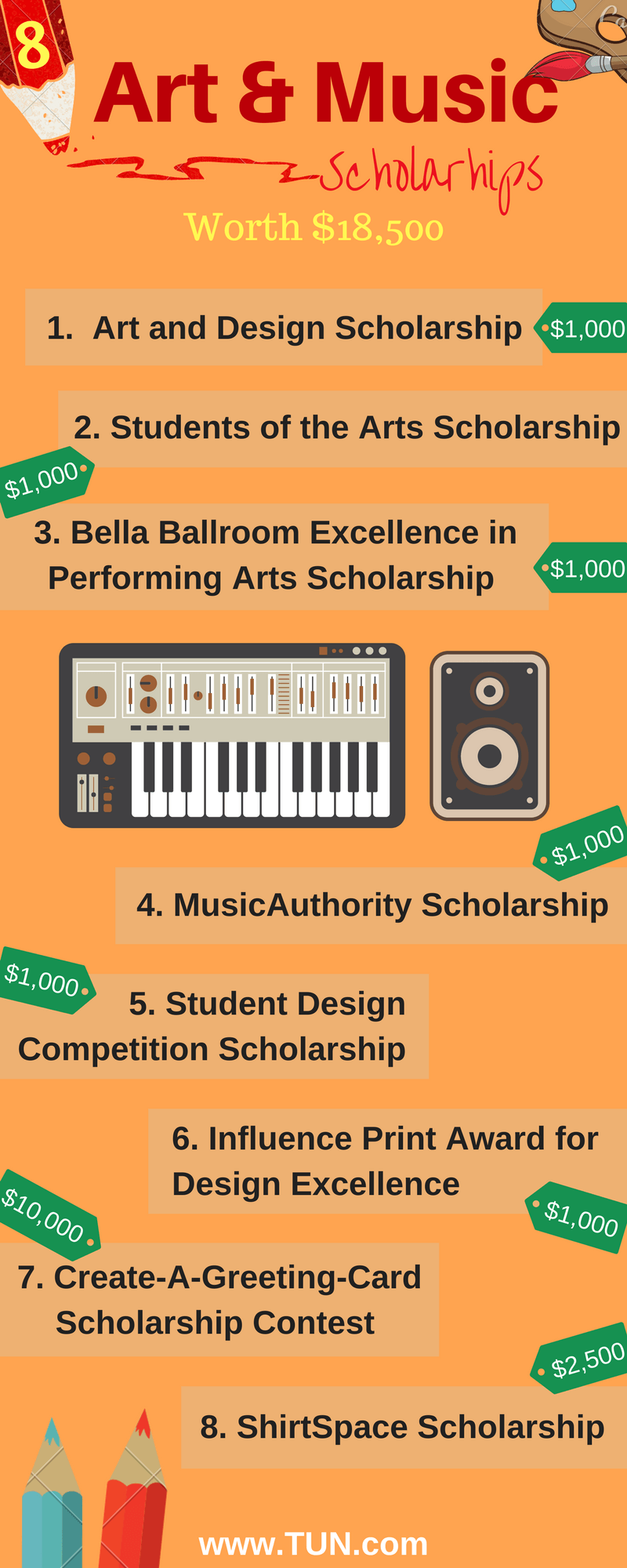 8 Art Music Scholarships Worth 18500 Scholarships For All
