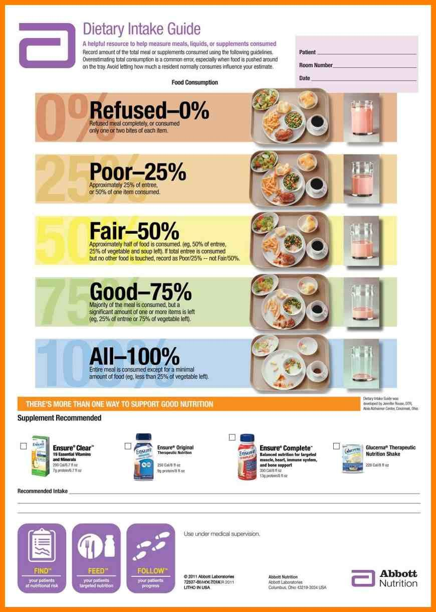10+ meal percentage chart resume pictures Nutrition