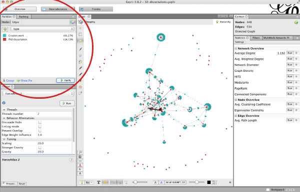 Tutoriel About Gephi Figure 3 Partition The Network By Type To Clearly See Which Node Are Phd Dissertation And W Creative Word Visualisation Average Length Doctoral Thesi