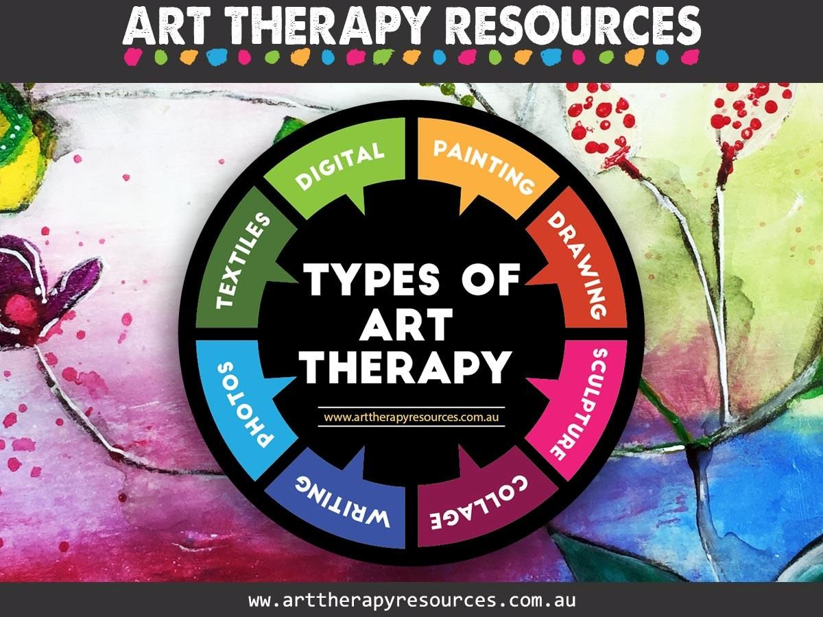 8 Types of Art Therapy To Help Your Clients Art therapy