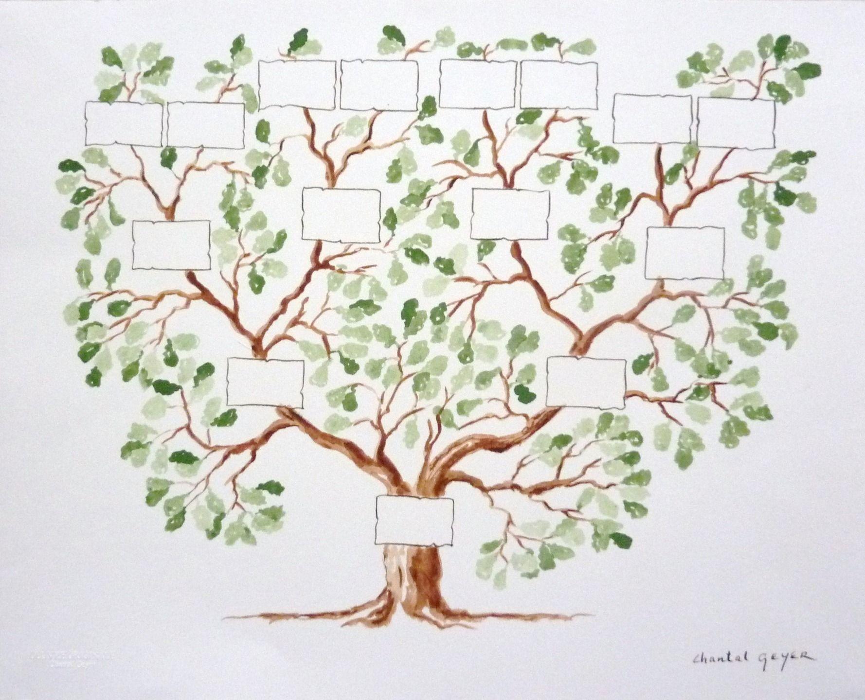 Arbre g n alogique recherche google arbre g n alogique pinterest searching - Imprimer arbre genealogique ...