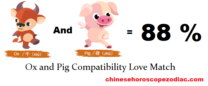 Pig love compatibility
