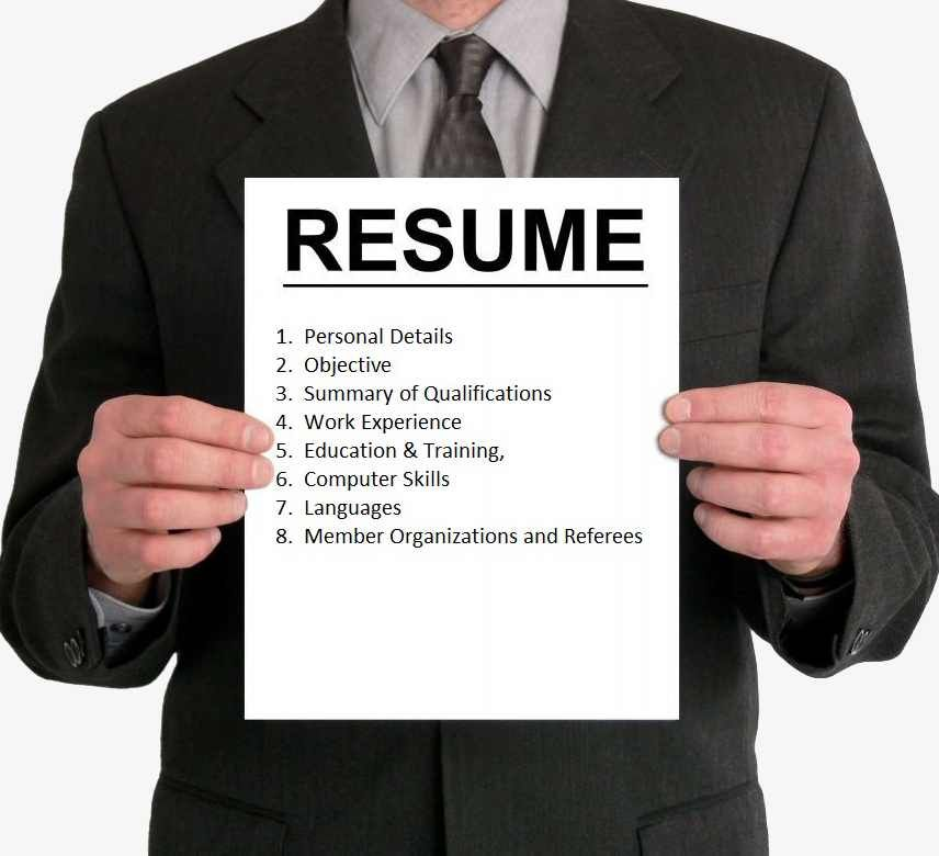 Do and donts tips for interview interview