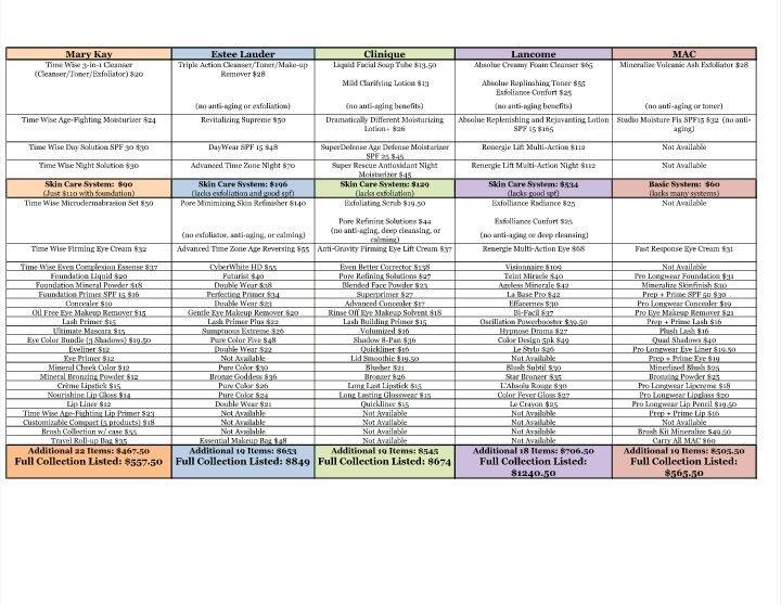 Comparison Chart REPUBLICIAN CONSERVATIVE WOMAN Pinterest - comparison chart template word
