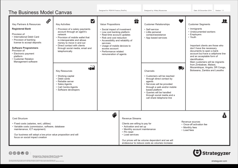 Business model service Service Business