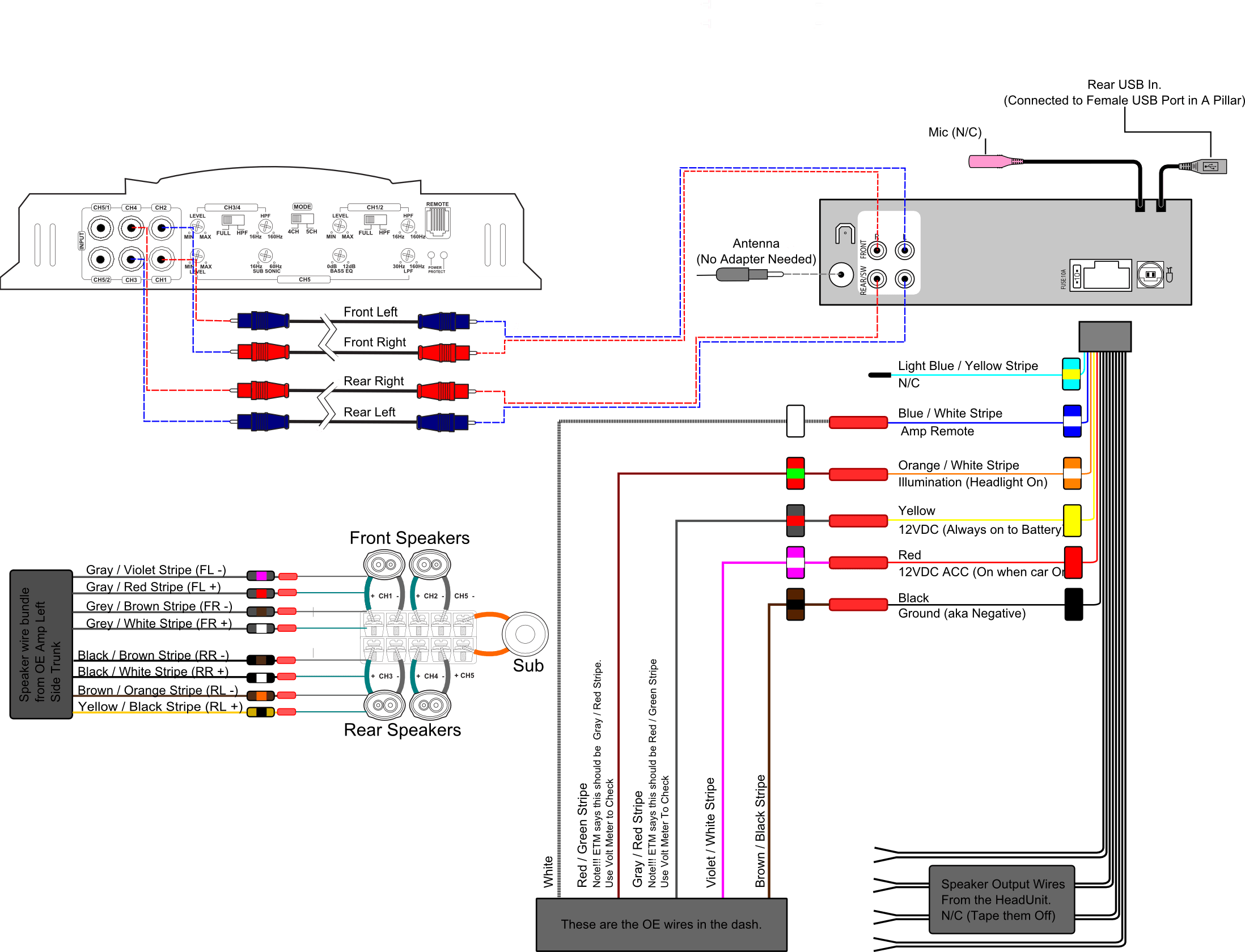 New Wiring Diagram For Dual Car Stereo Diagram Diagramtemplate Diagramsample Car Stereo Installation Car Stereo Electrical Wiring Diagram
