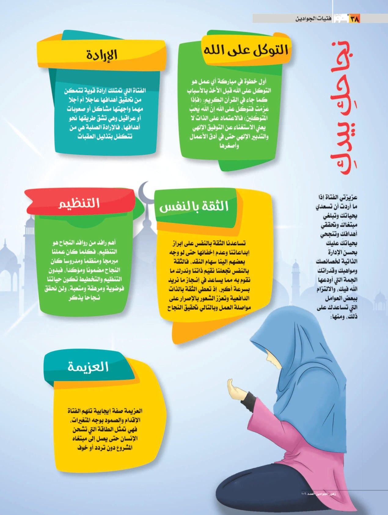 Pin By بسم الله الرحمن الرحيم On مجلة زهور الجوادين Ios Messenger Ios