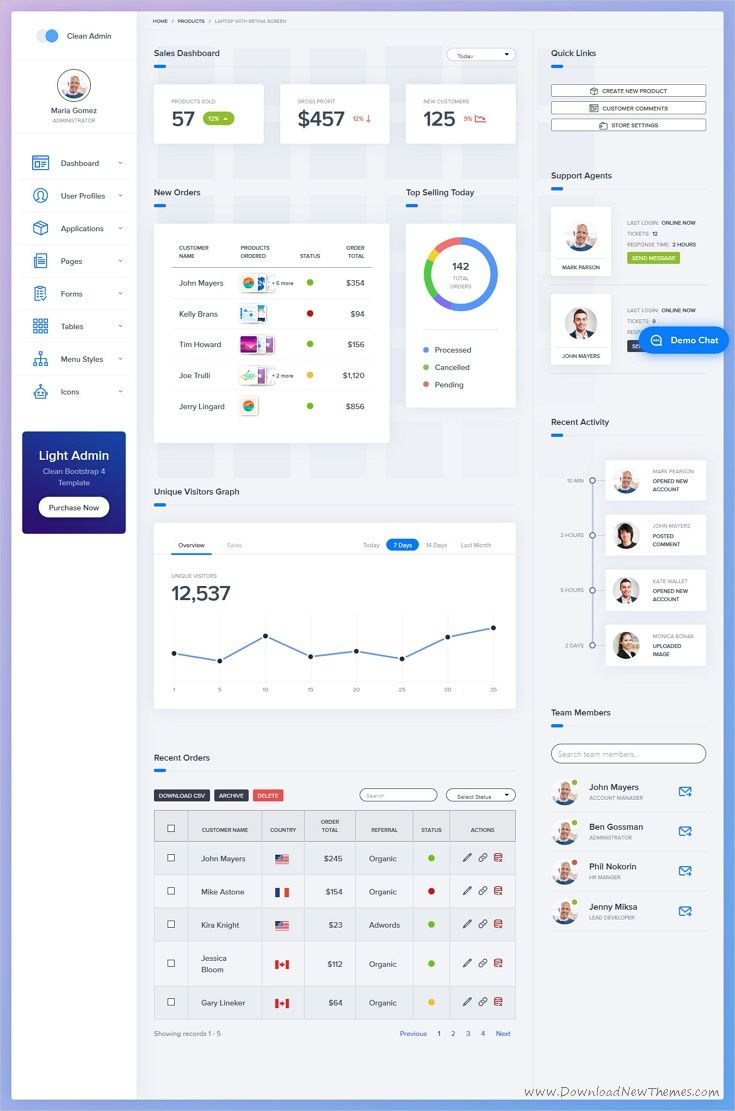 Light Admin - Clean Bootstrap 4 Dashboard HTML Template