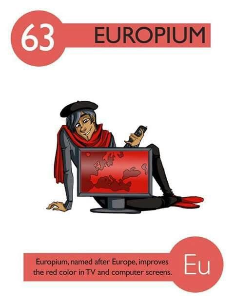 Europium human periodic table Pinterest Periodic table - best of periodic table with atomic mass