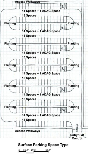 Parking garage layout dimensions pleasant decor ideas for Lot plan search