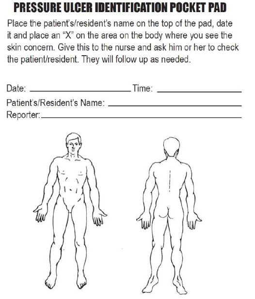 Body diagram for wound documentation simple electronic circuits idea for all skin care wound documentation image shows chart of rh pinterest co uk wound care body diagram page skin assessment body diagram ccuart Choice Image