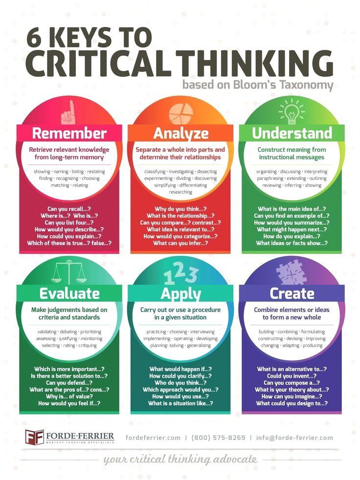Critical Thinking Poster Critical thinking, Critical