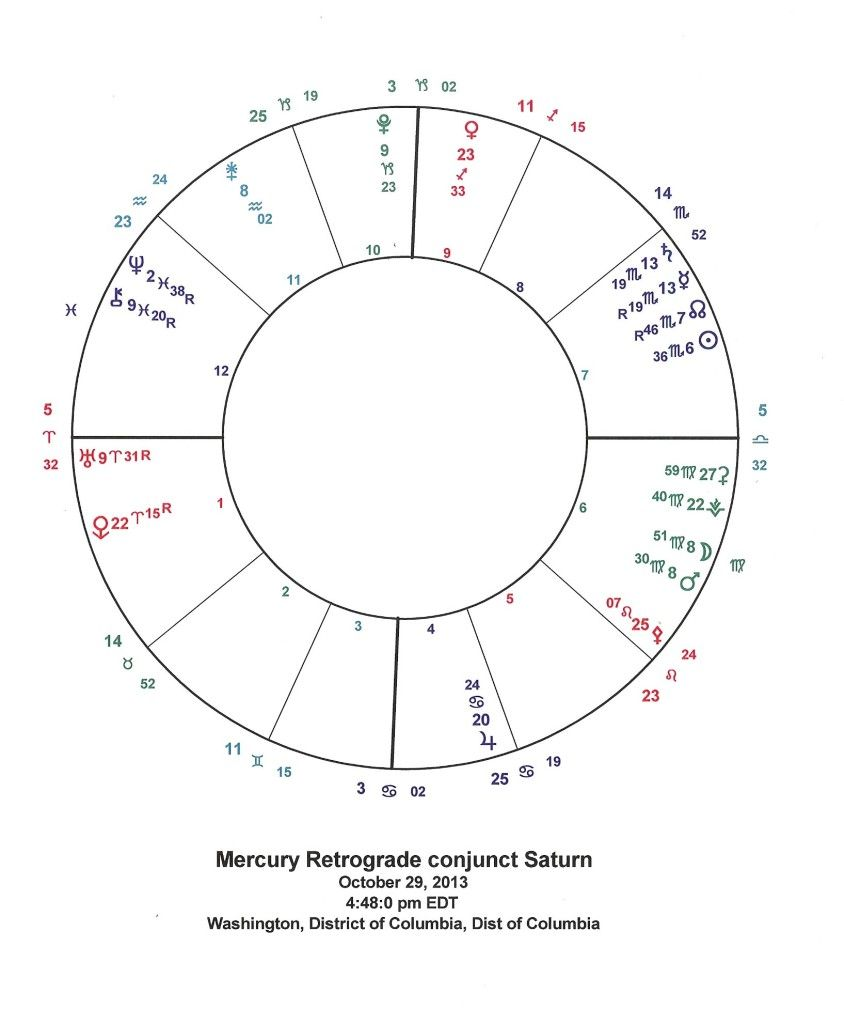 Mercury retrograde conjunct saturn 10 29 astrology pinterest in astrology the next step maritha pottenger writes about mercury and saturn you can be very inhibited in your thinking andor verbal and intellectual nvjuhfo Gallery