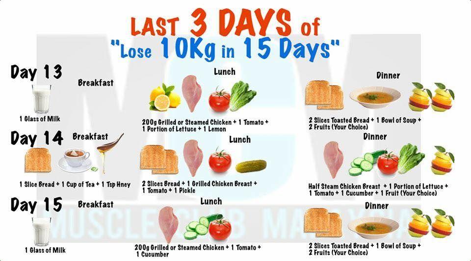 Lose 10kg in 15 days diet plan lose 10kg 10 day diet