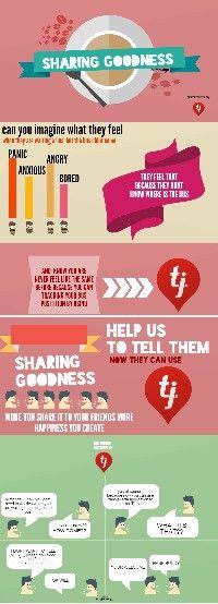 Transjakarta app info