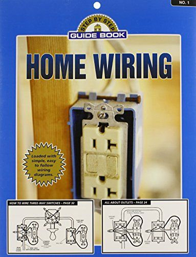Magnificent Pin By Jessica Quiroz On Repairs Pinterest House Wiring Tiny Wiring Digital Resources Funapmognl