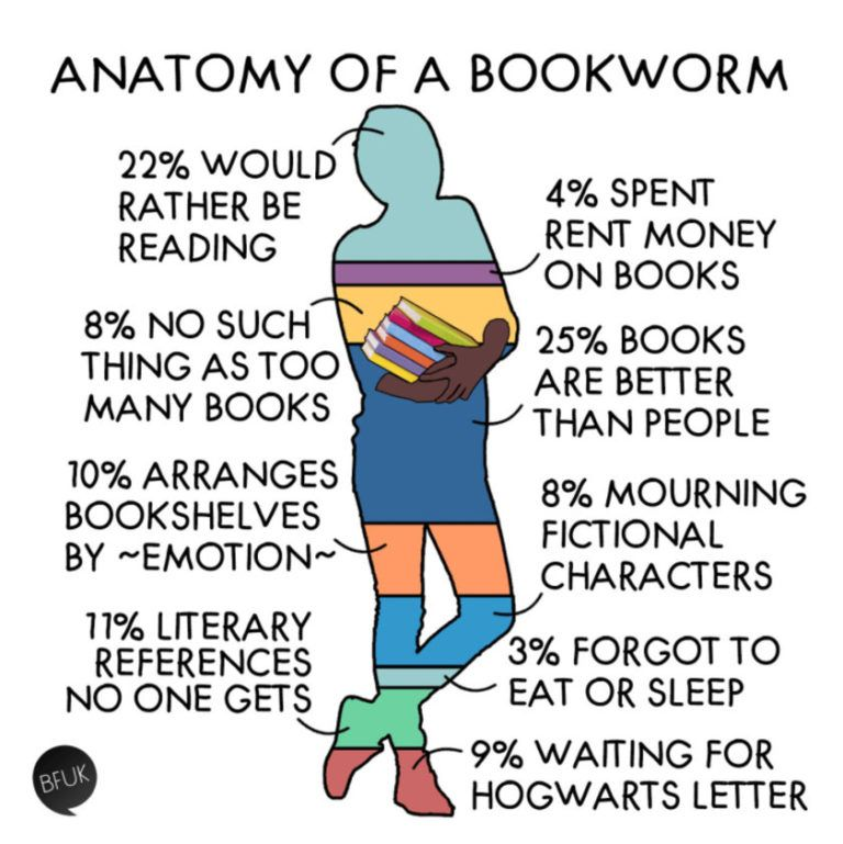 50 most popular images about books, reading, and libraries