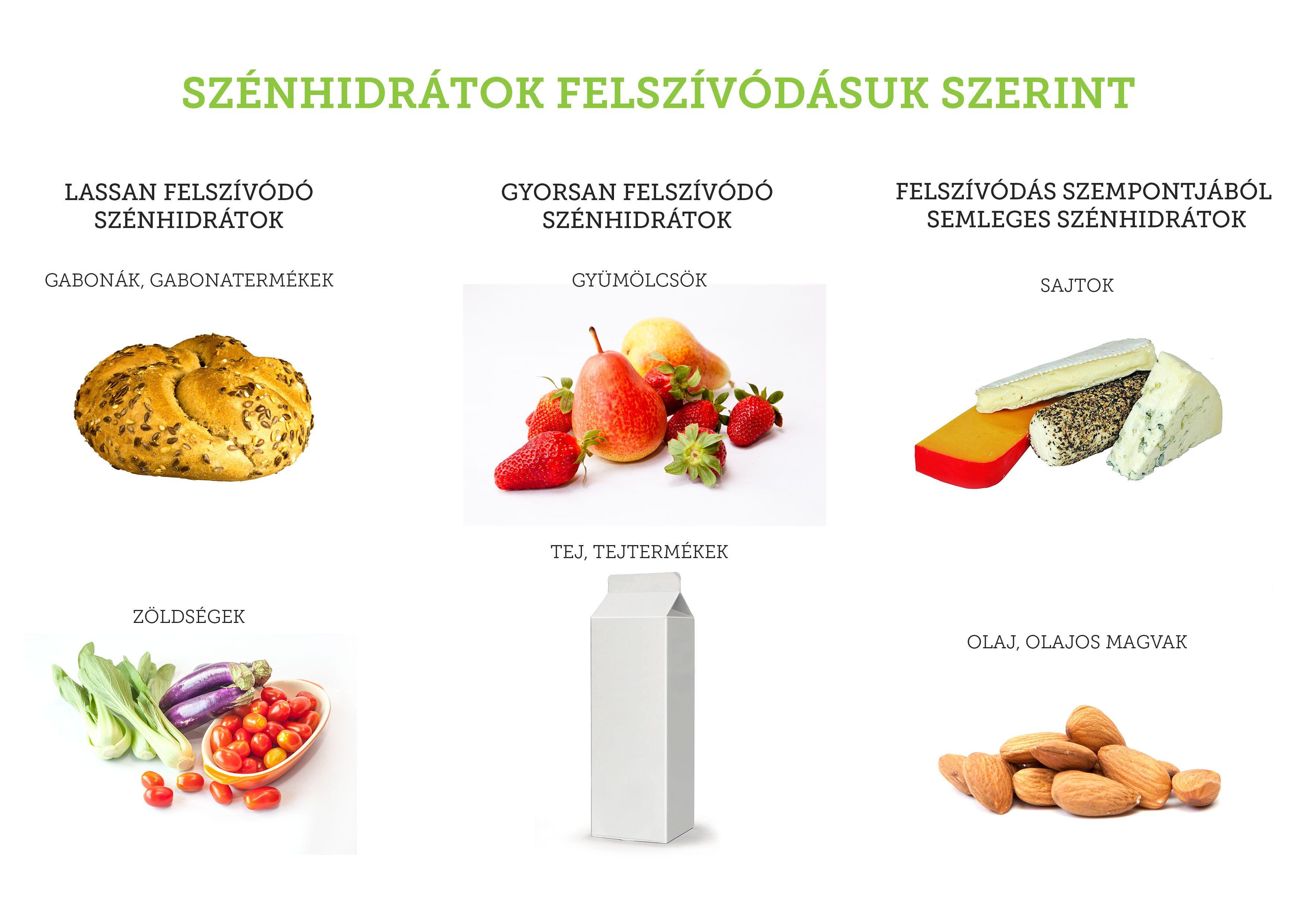 enni egészségesen fogyj gyorsan