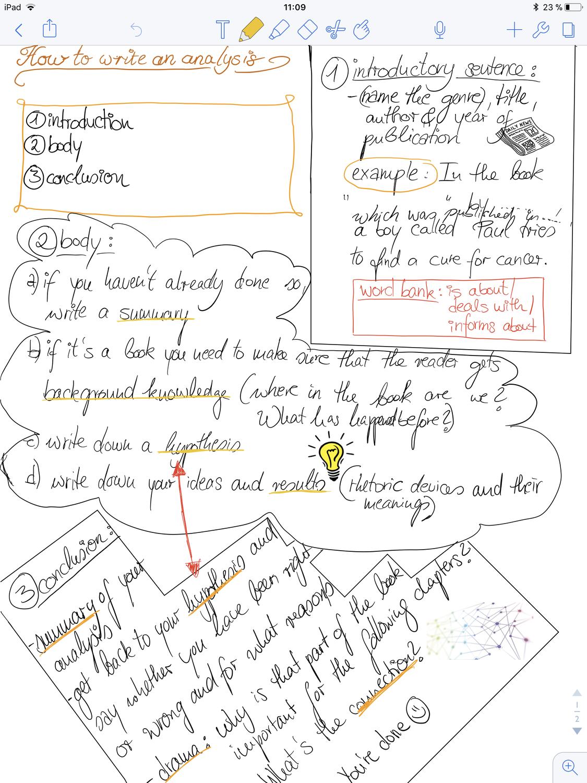 how to write an analysis – Unterrichtsmaterial im Fach Englisch