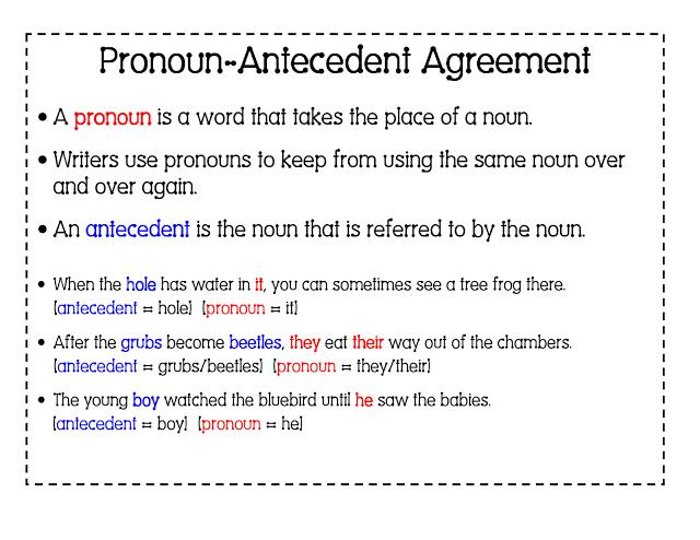 Pronoun antecedent agreement examples pronoun agreement examples.