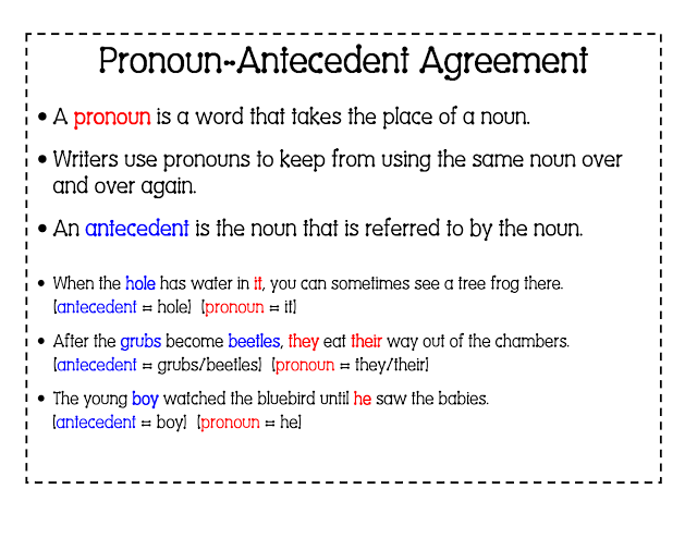 Rules about PronounAntecedent Agreement – Pronoun Antecedent Agreement Worksheet
