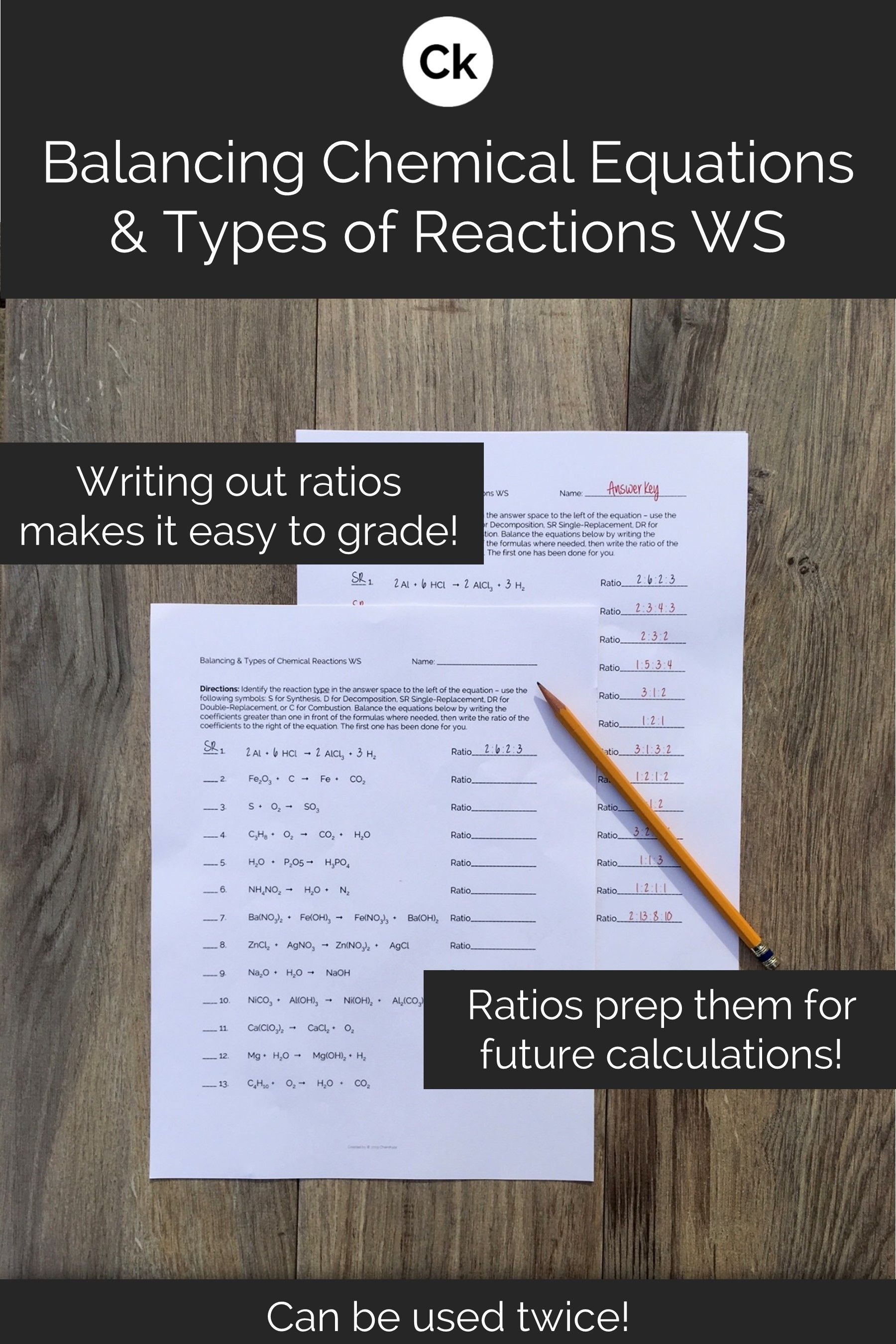 Balancing Chemical Equations and Classifying of Reactions Worksheet ...